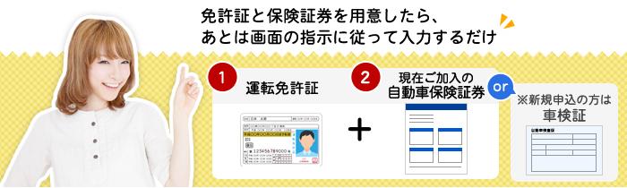 免許証と保険証券を用意したら、あとは画面の指示に従って入力するだけ